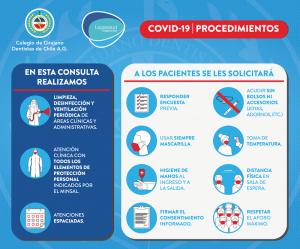 COVID-19: COMENZÓ LA DISTRIBUCIÓN DE AFICHES PARA QUE NUESTROS COLEGIADOS INSTALEN EN SUS CLÍNICAS DENTALES PRIVADAS